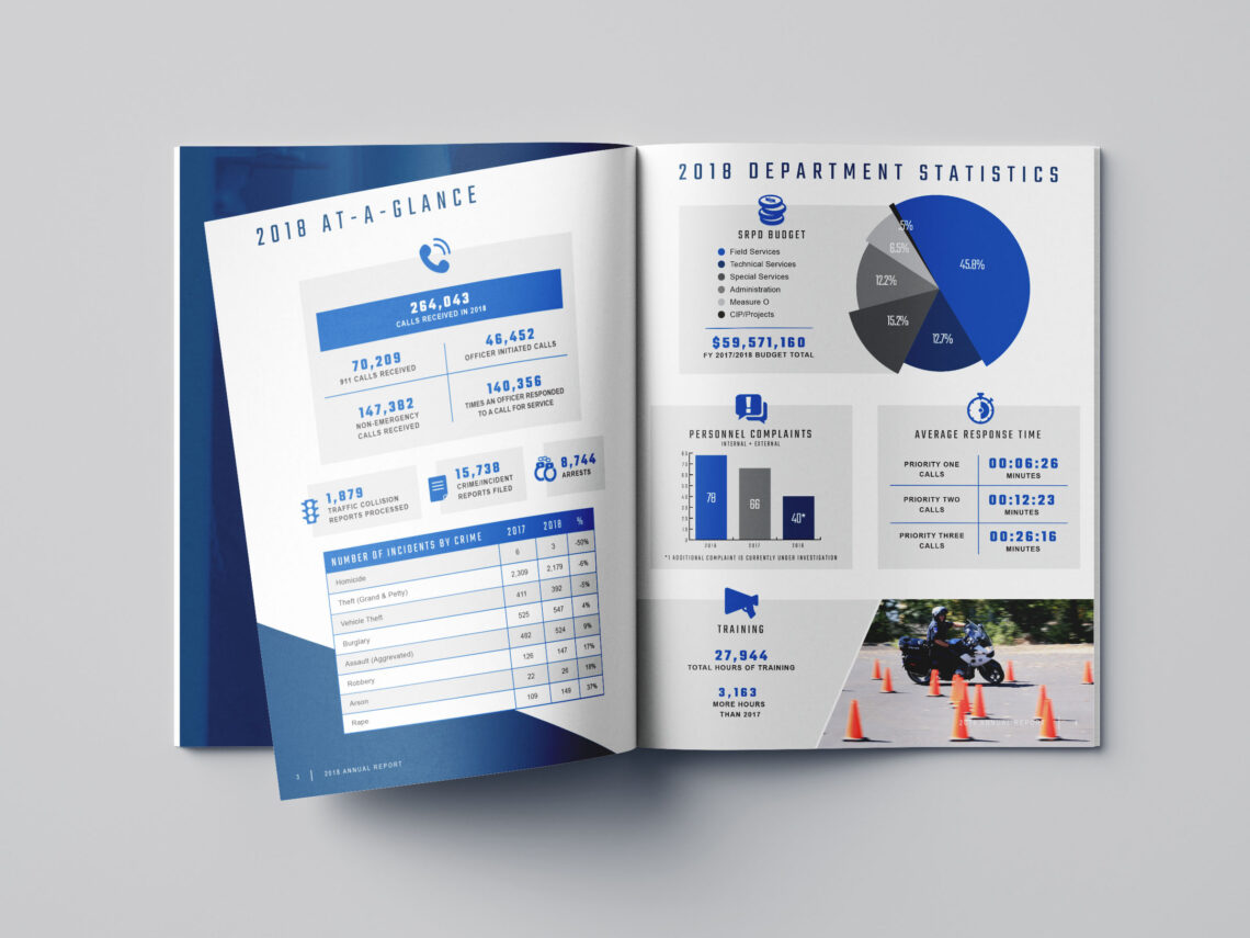 5CG_SRPD_Annual_Report_2
